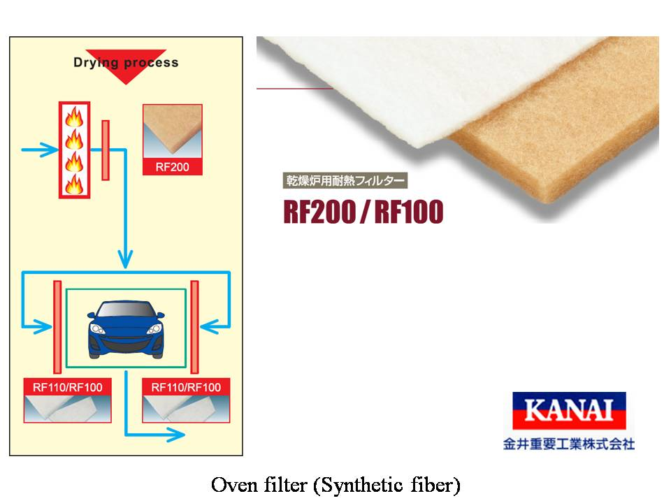 Golden Filtech Products